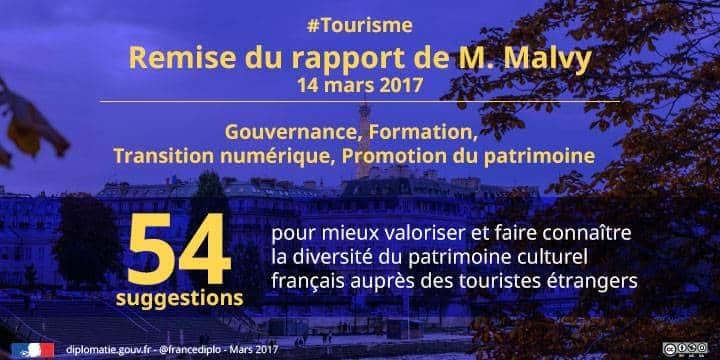 tourisme culturel en France